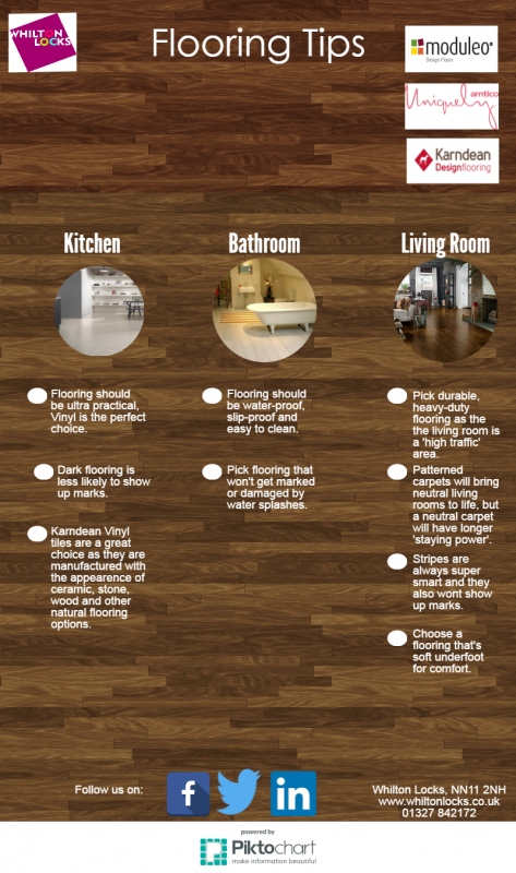 Flooring tips infographic